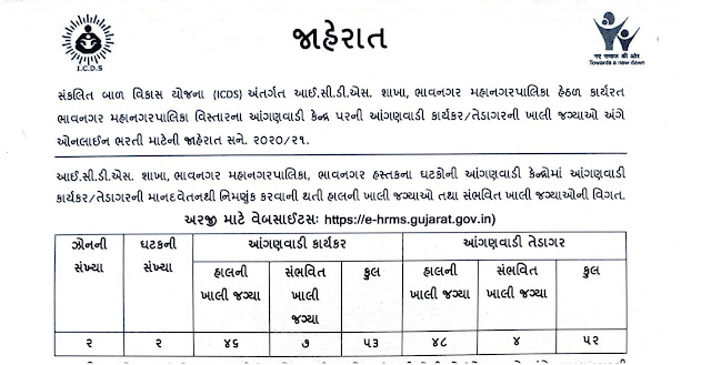 ICDS e-HRMS Bhavnagar Anganwadi Recruitment 2021