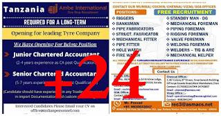 Vacancies Job alert Assignment PDF