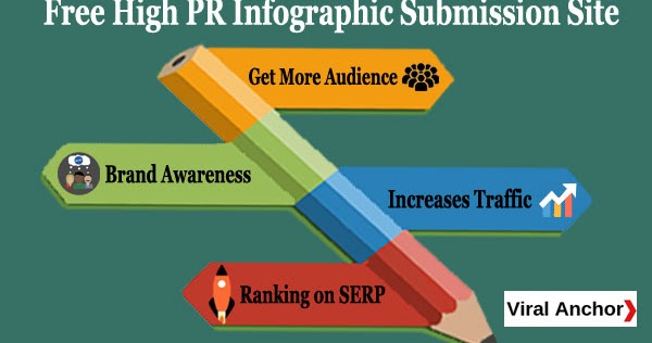 29 Free Infographic Submission Websites List 2020 for SEO