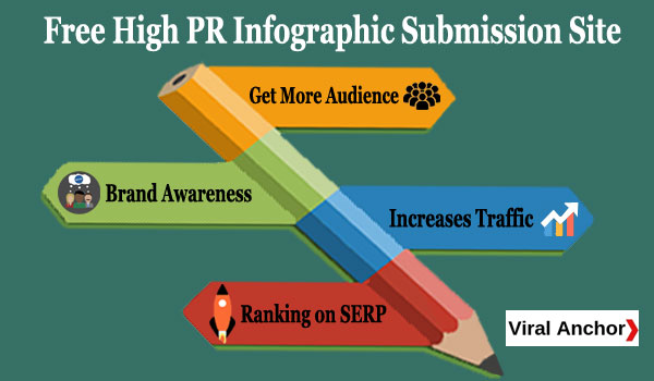 Top 42 High PR Free Infographic Submission Site List for Website Ranking
