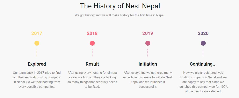 about nest nepal