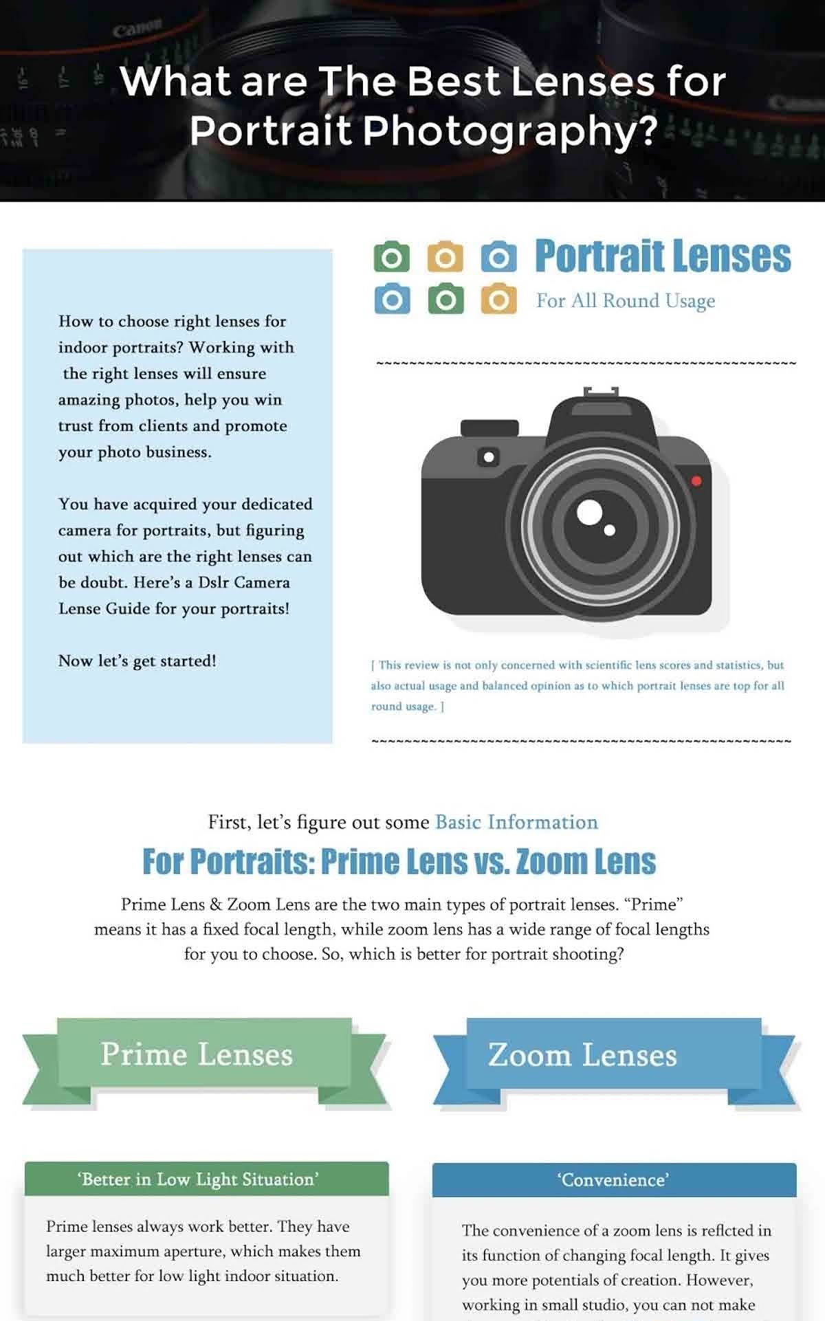what-are-the-best-lenses-for-studio-photography-infographic