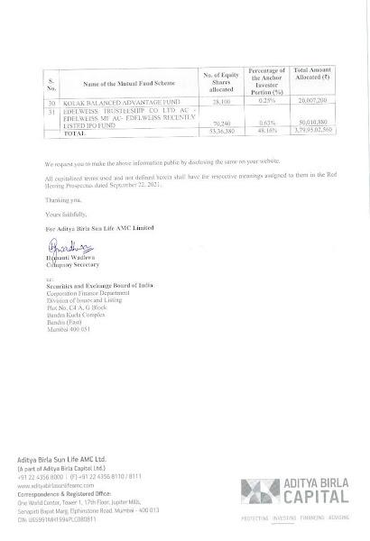 Aditya Birla AMC Anchor Investors List