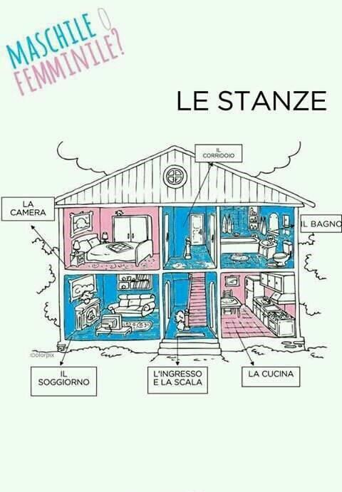 Parola italian language school le stanze della casa in for Creare una piantina della casa