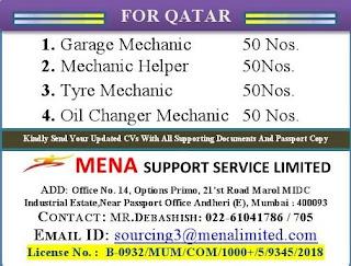 Urgent Requirements in Qatar