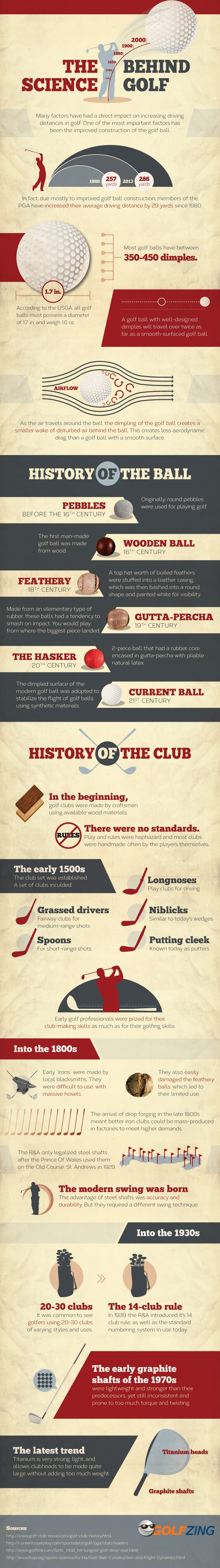 The Science Behind Golf #infographic