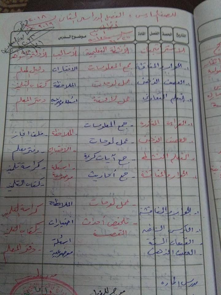 هام جدا لمعلمى اللغة العربية للصف السادس الاهداف العامة والخاصة وخريطة المنهج أ/ عزازى عبده 1%2B%25282%2529