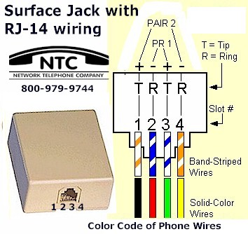telephone jack wiring color code telephone jack wiring color code schematic diagram shows the rj