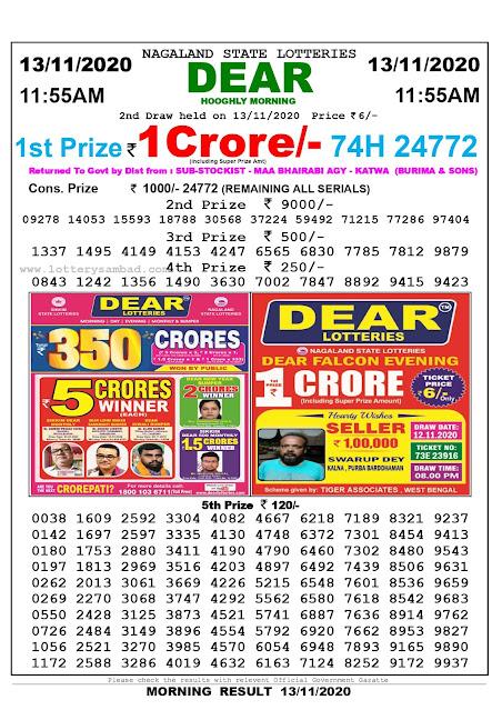 Lottery Sambad 13-11-2020 Today Results 11:55 am, Nagaland State Lottery Sambad Today Result 11.55 am, Sambad Lottery, Lottery Sambad Live Result Toda