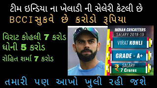 Indian cricketers current salaries