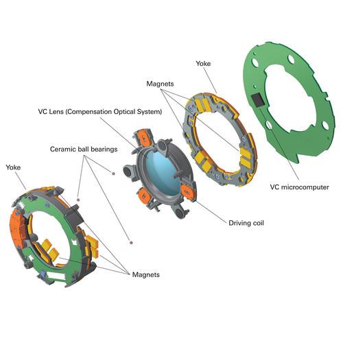 Устройство системы стабилизации объектива Tamron SP 24-70mm f/2.8 Di VC USD G2