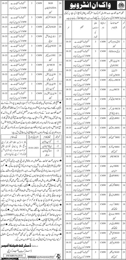Community Midwife Jobs in Health Department Karachi 2021