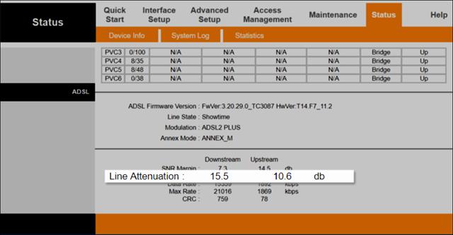 كيفية معرفة حالة الانترنت وخط Adsl لديك من خلال الراوتر