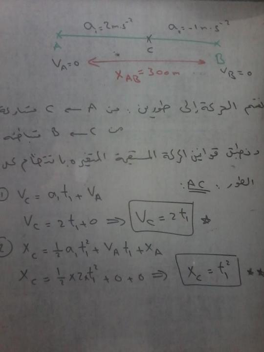 حل اسئلة درس الحركة المستقيمة, الفيزياء,للصف العاشر,الفصل الاول