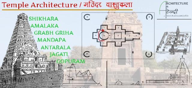 Temple Architecture   मंदिर वास्तुकला