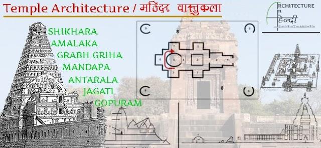 Temple Architecture | मंदिर वास्तुकला