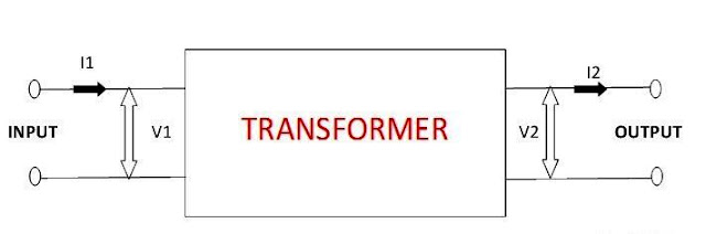 What is transformer in Hindi