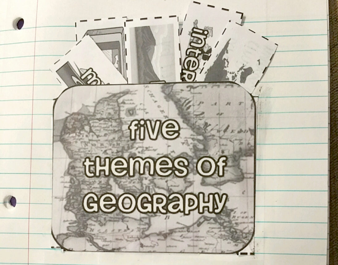 Teel S Treats 5 Themes Of Geography Interactive Notebook