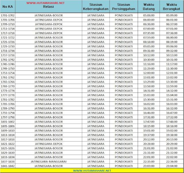 Jadwal Lengkap Kereta Api KRL Commuterline Commuter Line Dari Stasiun Pondok Jati ke Stasiun Bogor Depok Manggarai Terbaru 2019