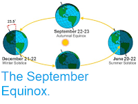 https://sciencythoughts.blogspot.com/2019/09/the-september-equinox.html