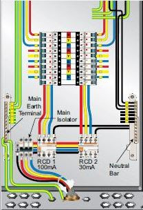 Electrical Panel Wiring Guide