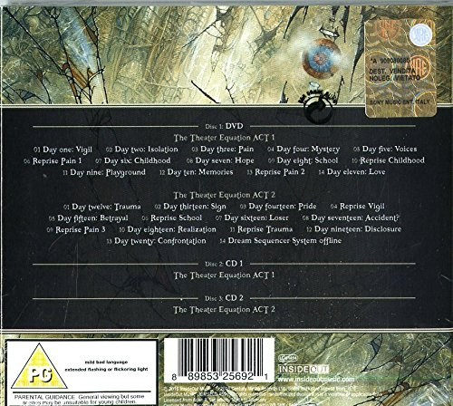 AYREON - The Theater Equation (2016) back