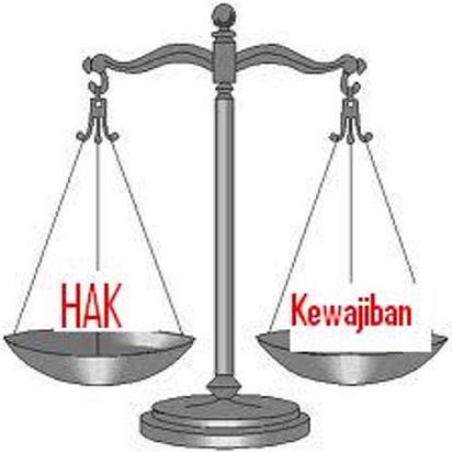 Hukum Hak Kewajiban Warga Negara Beserta Pasalnya Anytime