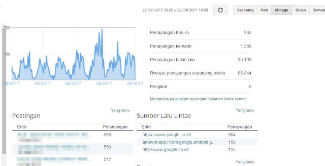 Memasang Iklan Matched Content Adsense Di Blog Terbaru