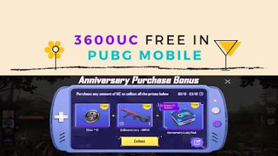 3600UC Free in PUBG Mobile via Anniversary Celebration Crate