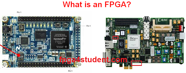 What is FPGA