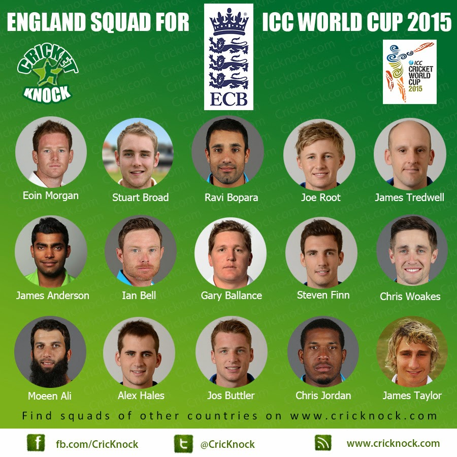 England Squad Icc World Cup Complete Names Pictures