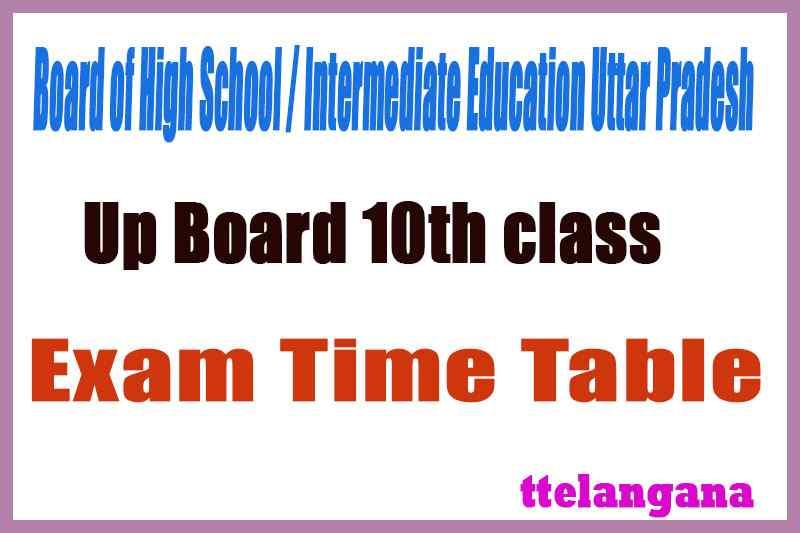 UP Board SSC Uttar Pradesh High School 10th Class Exam Time Table