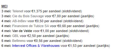 aandelen Belgie ex dividend 4 mei 2021