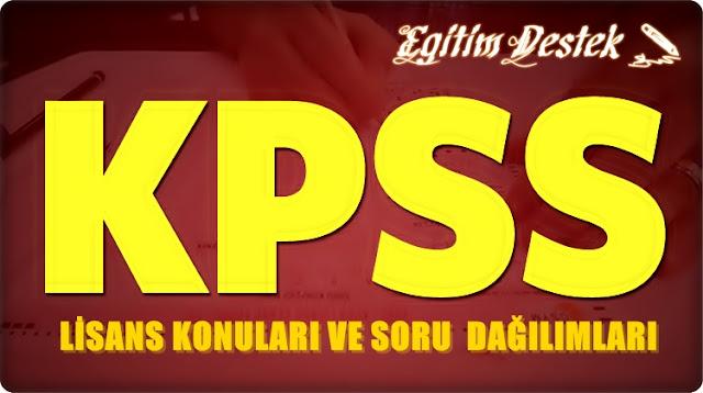 kpss-lisans-tarih-konulari