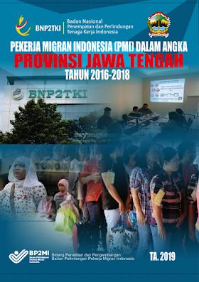 Pekerja Migran Indonesia (PMI) dalam Angka Provinsi Jawa Tengah Tahun 2016-2018