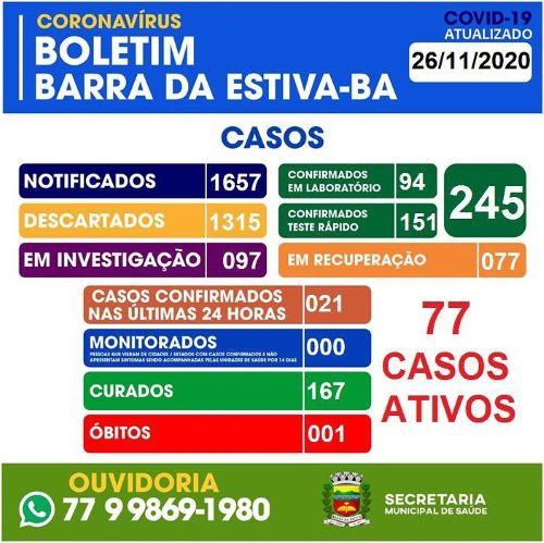 Barra da Estiva registra mais 21 casos de Covid-19