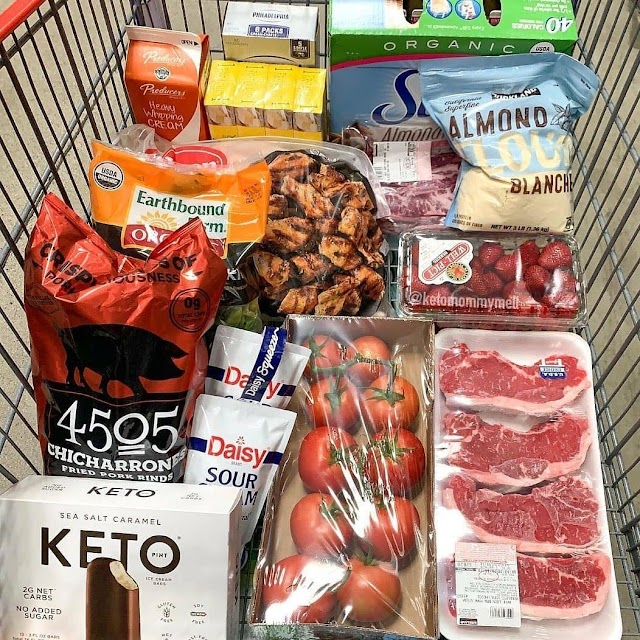 KETO DIET MEAL PLAN FOR BEGINNERS STEP BY STEP GUIDE