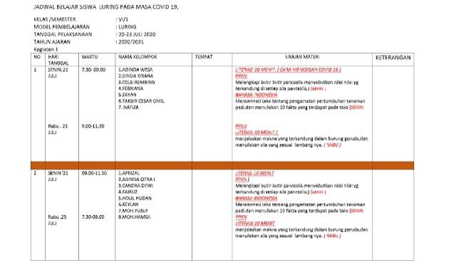 Contoh Jadwal dan Laporan PJJ Luring