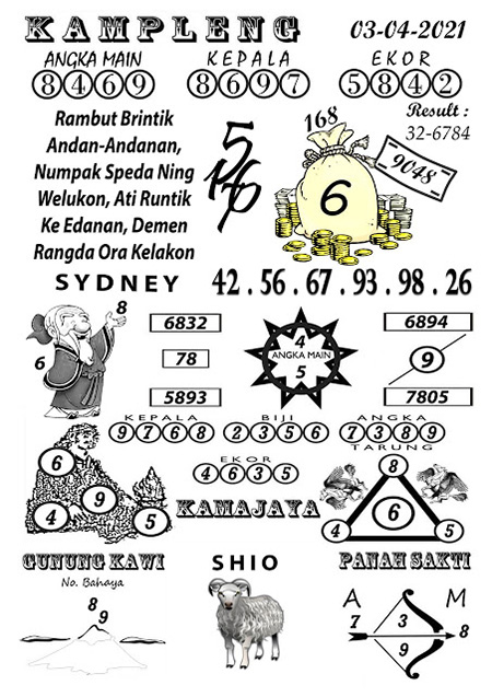 Kampleng Sidney Sabtu 03-Apr-2021