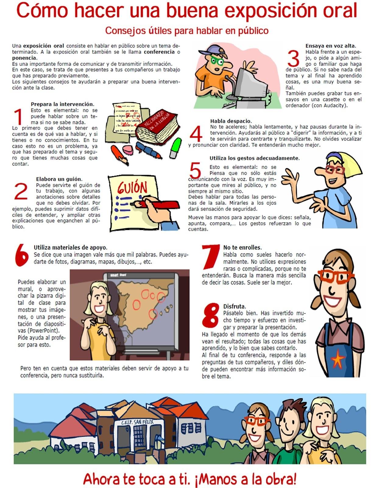 Punt sis castellano for Pasos para realizar una exposicion