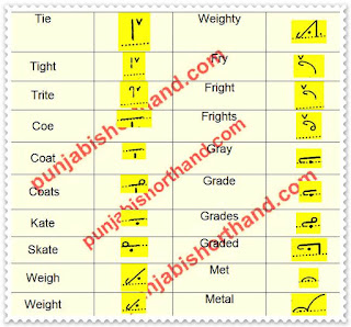 pitman-book-shorthand-exercise-84