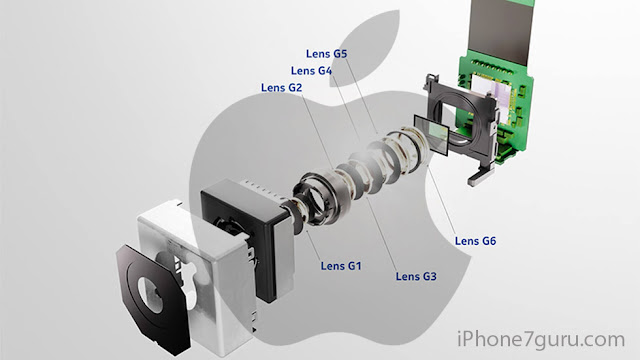 iPhone 7 iSight Camera Concept