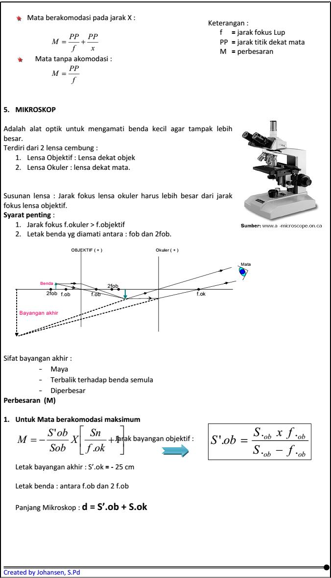 Fisika Smp Maria Ringkasan Alat Optik Kelas Viii