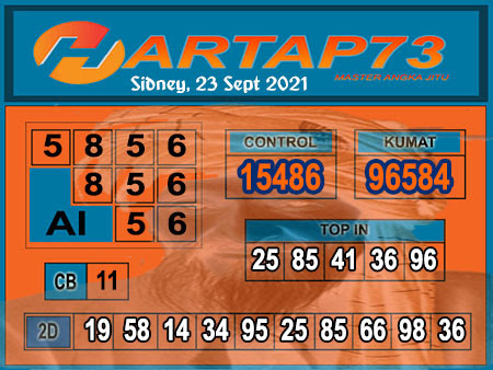 Prediksi Hartap73 Sydney Kamis 23 September 2021