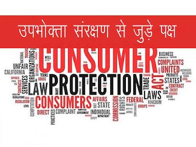 उपभोक्ता संरक्षण से जुड़े पक्ष।Consumer protection aspects