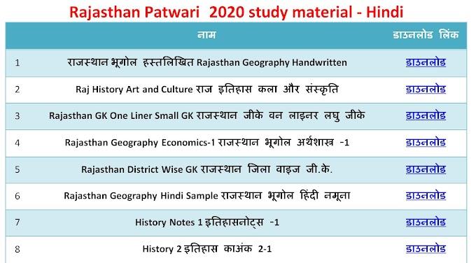 Rajasthan Patwari 2020 study material pdf Download