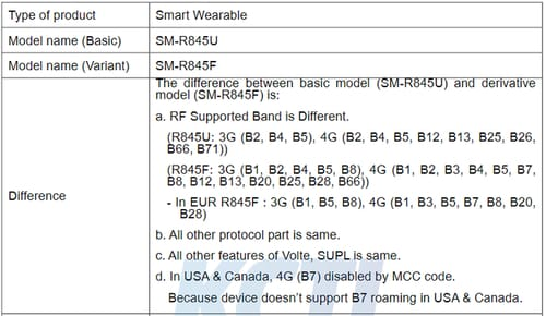 Samsung Galaxy Watch 3 specifications before official release