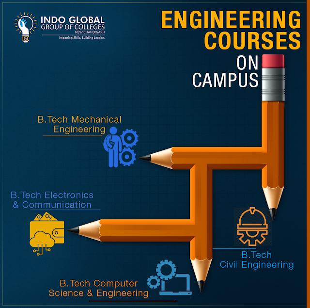 Engineering Institute in Chandigarh, Punjab