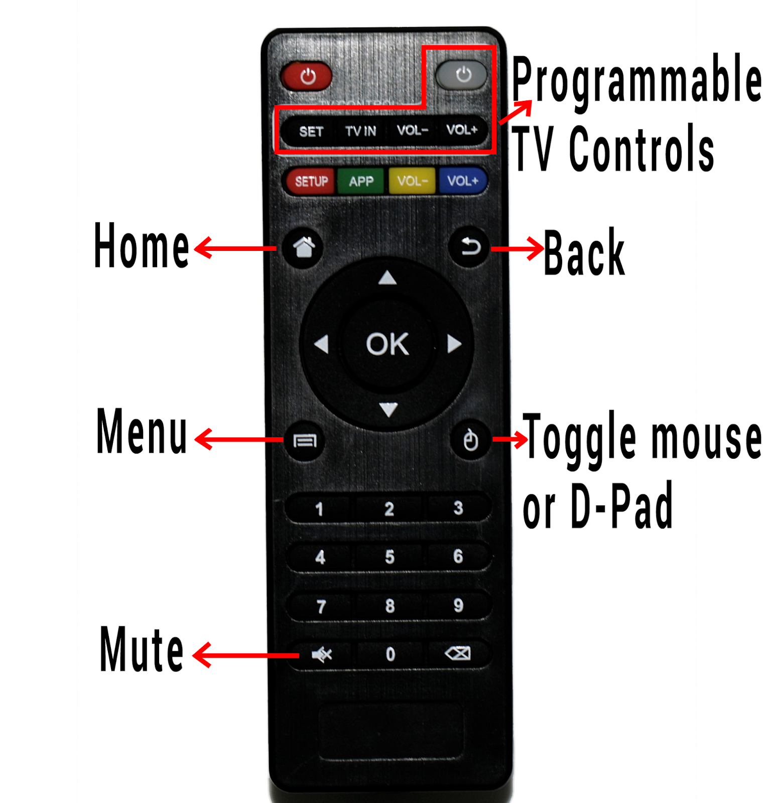 Android Tv Mouse App