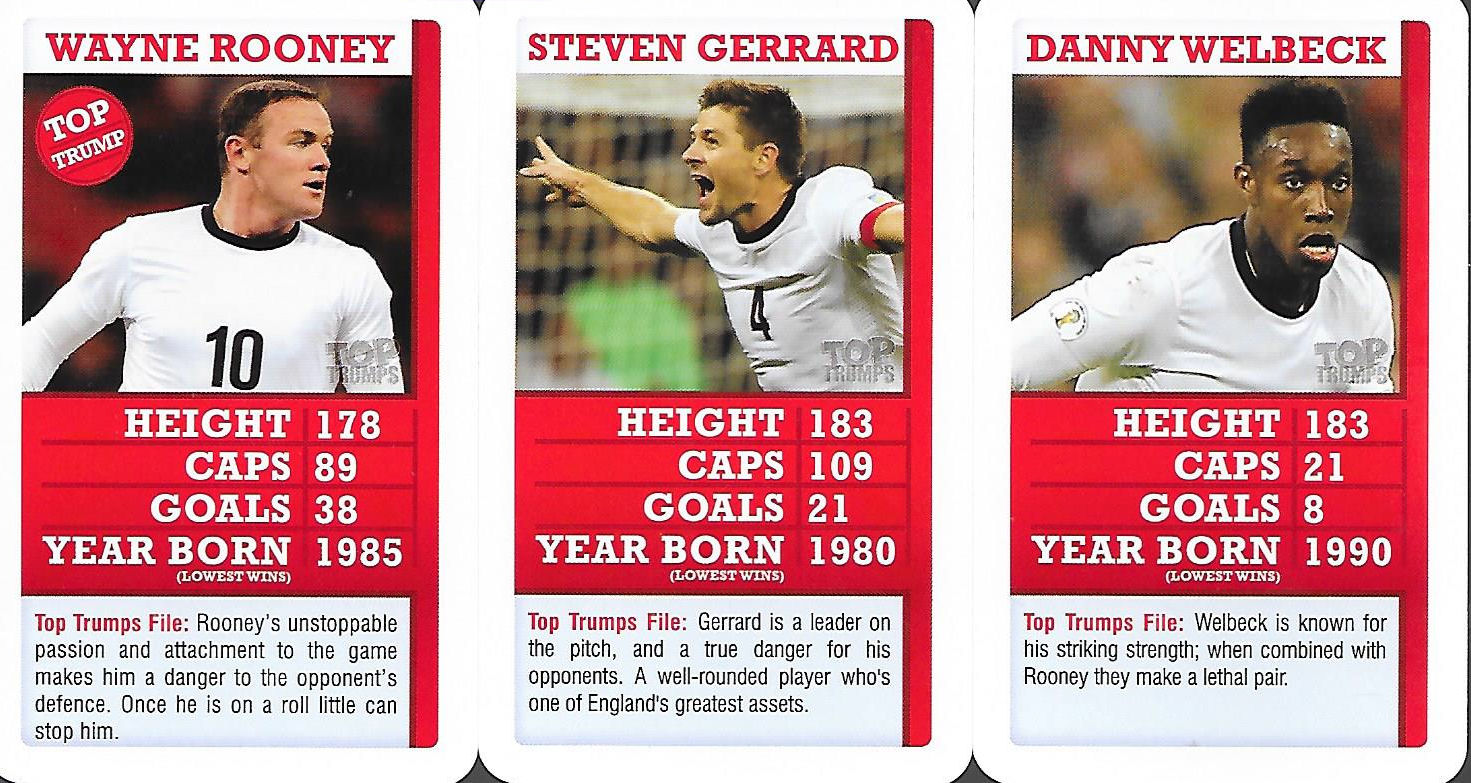 Top Trumps World Football Stars | Casino.com Schweiz